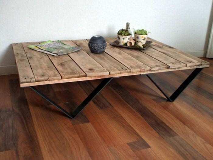Fabriquer Une Table Basse Palette